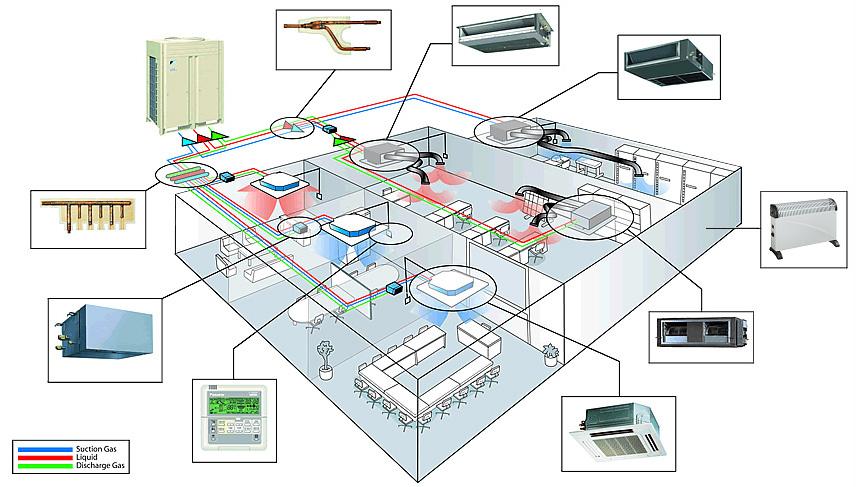 Tecnologia Impianti